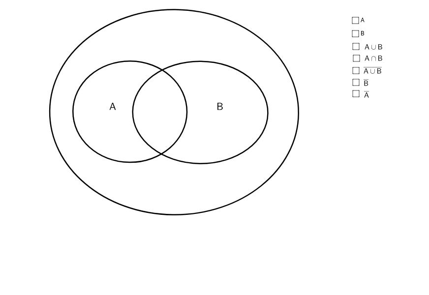Diagramme De Venn Probabilits Geogebra