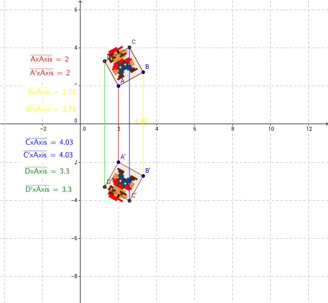 Simetría respecto eje OX con Mario Bros.