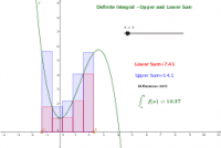Definite Integral - Upper and Lower Sum