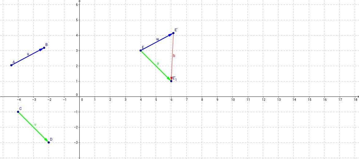 векторуудын нийлбэр