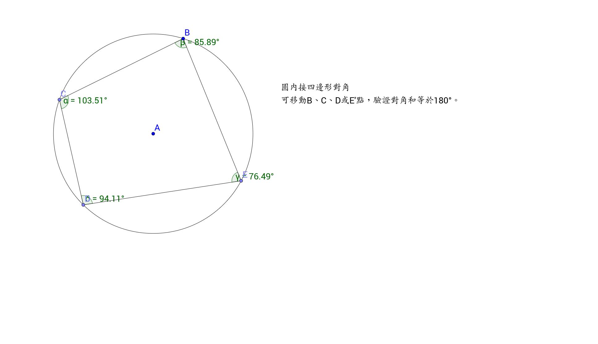 圓內接四邊形對角