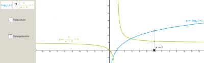 Egyenlőtlenségek - logaritmusos 2.