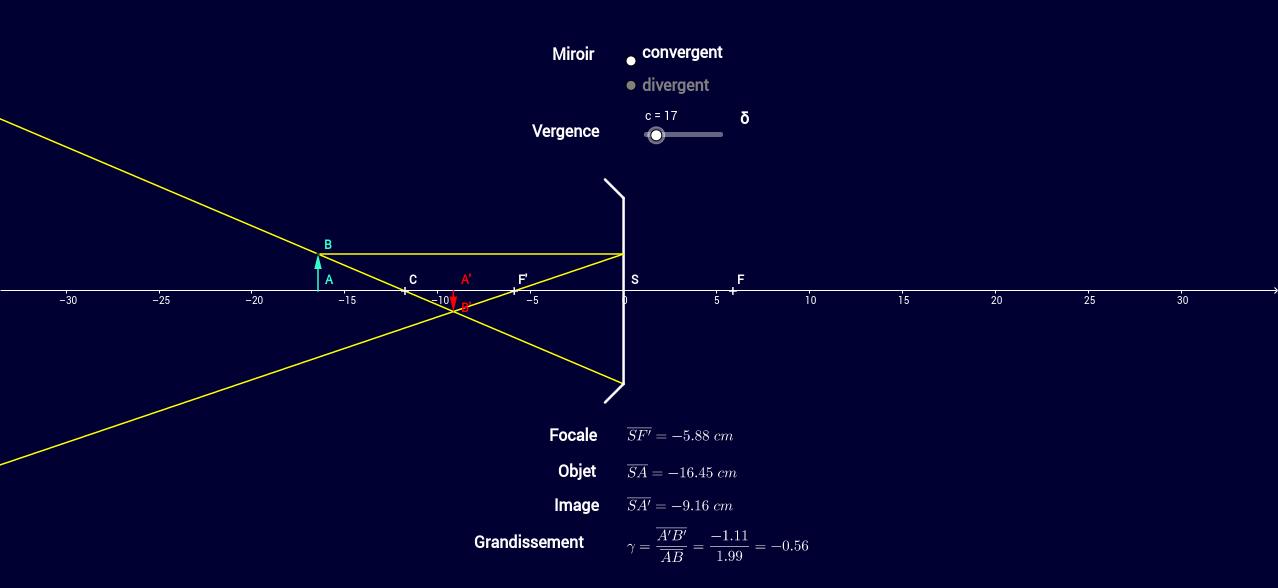 Conjugaison de Gauss : cas des miroirs sphériques.