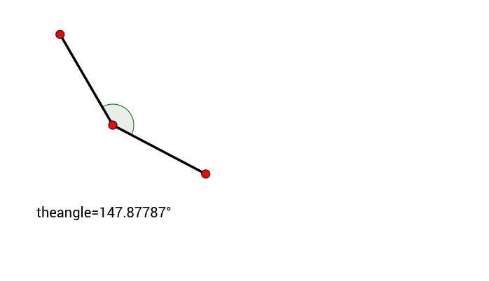 Trisecting an angle