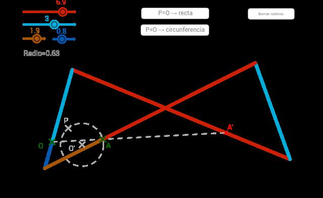 DT2.Inversión.Mecanismo de Hart.