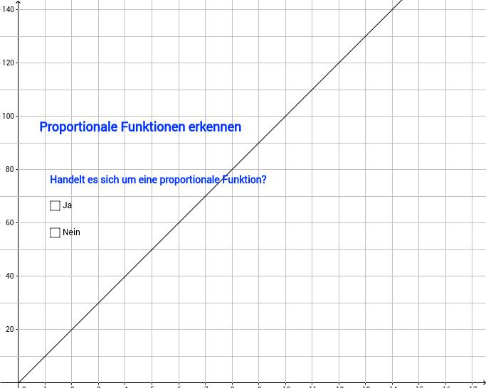 Proportionale Funktionen erkennen, Teil 1
