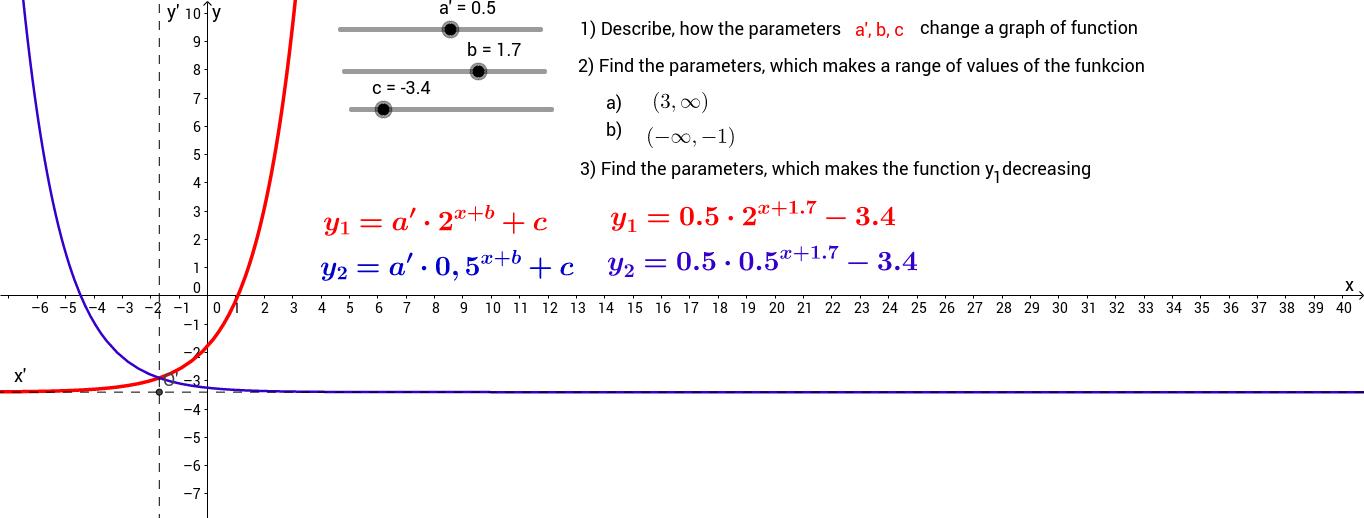 Exponenciální funkce- vliv parametrů na graf funkce- ang.