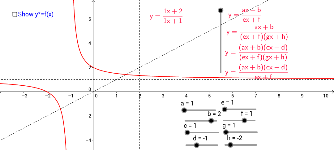 The graph of y^2 = f(x)