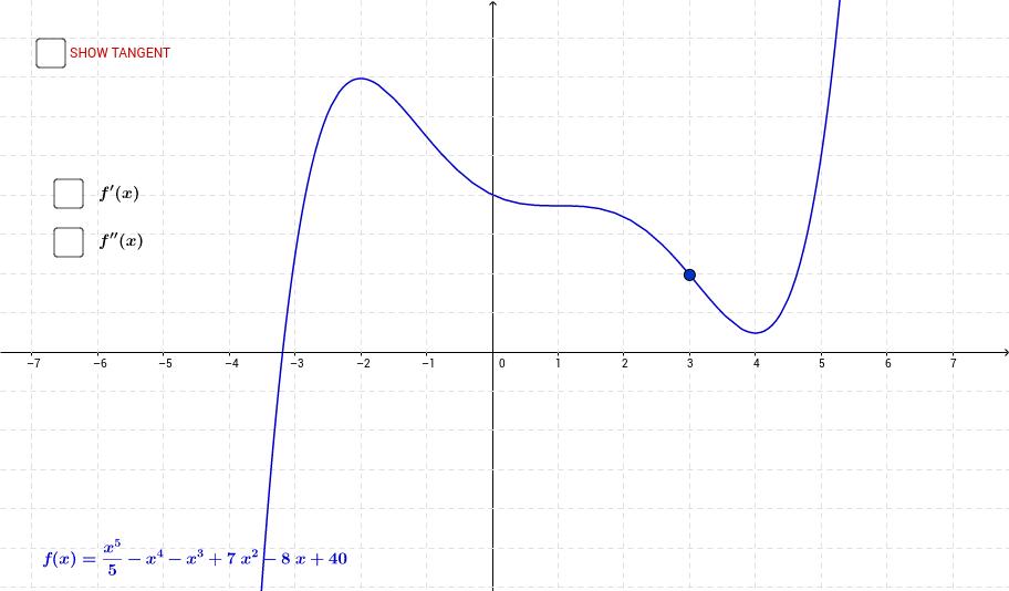 Curve 5