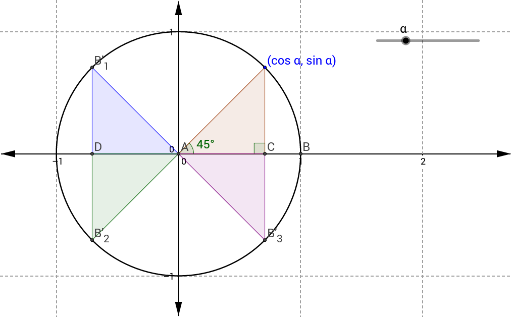 Trig In The Unit Circle Reference Angles And Symmetry