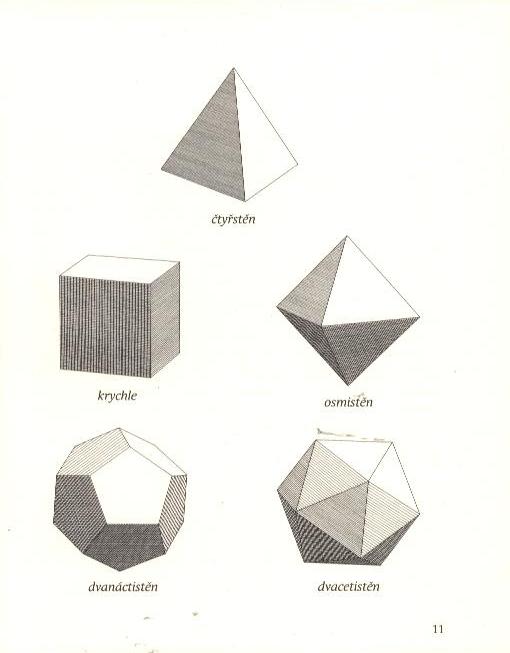 Platonská tělesa