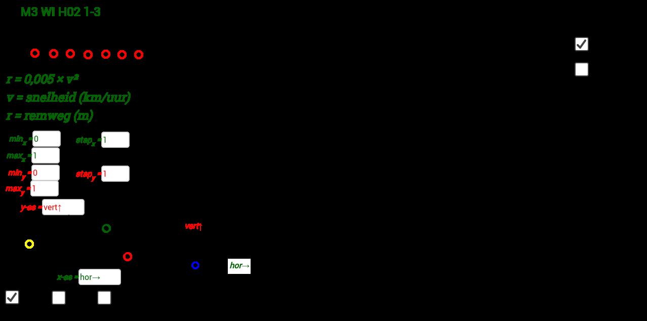 M3 WI H02 1-3
