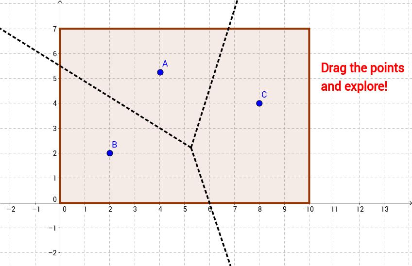 Voronoi Diagrams Geogebra