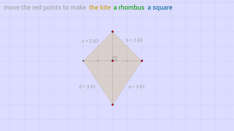 from kite to rhombus and square