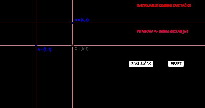 Rastojanje izmedju dve tačke