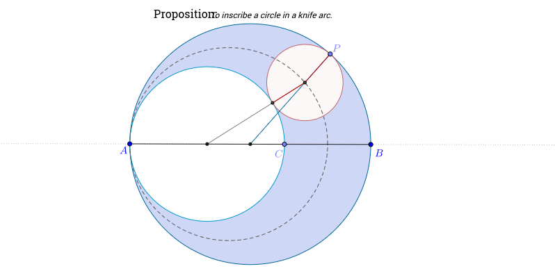 The Tangent Circle Problem