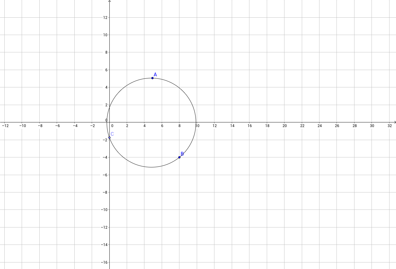 circles 2a
