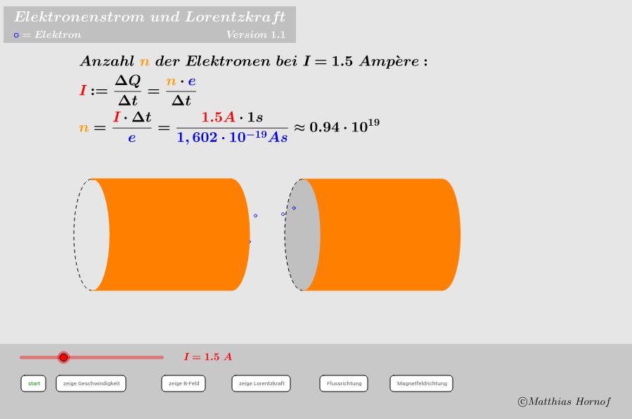 Elektronenstrom und Lorentzkraft