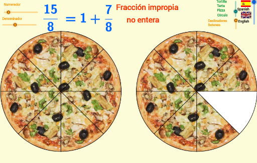 Fracciones propias e impropias. Proper and Improper Fraction