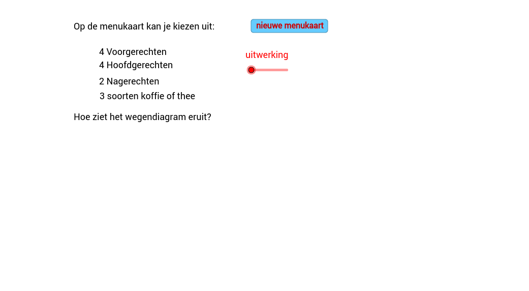 Wegendiagram, dynamisch. (Road Diagram, dynamic)