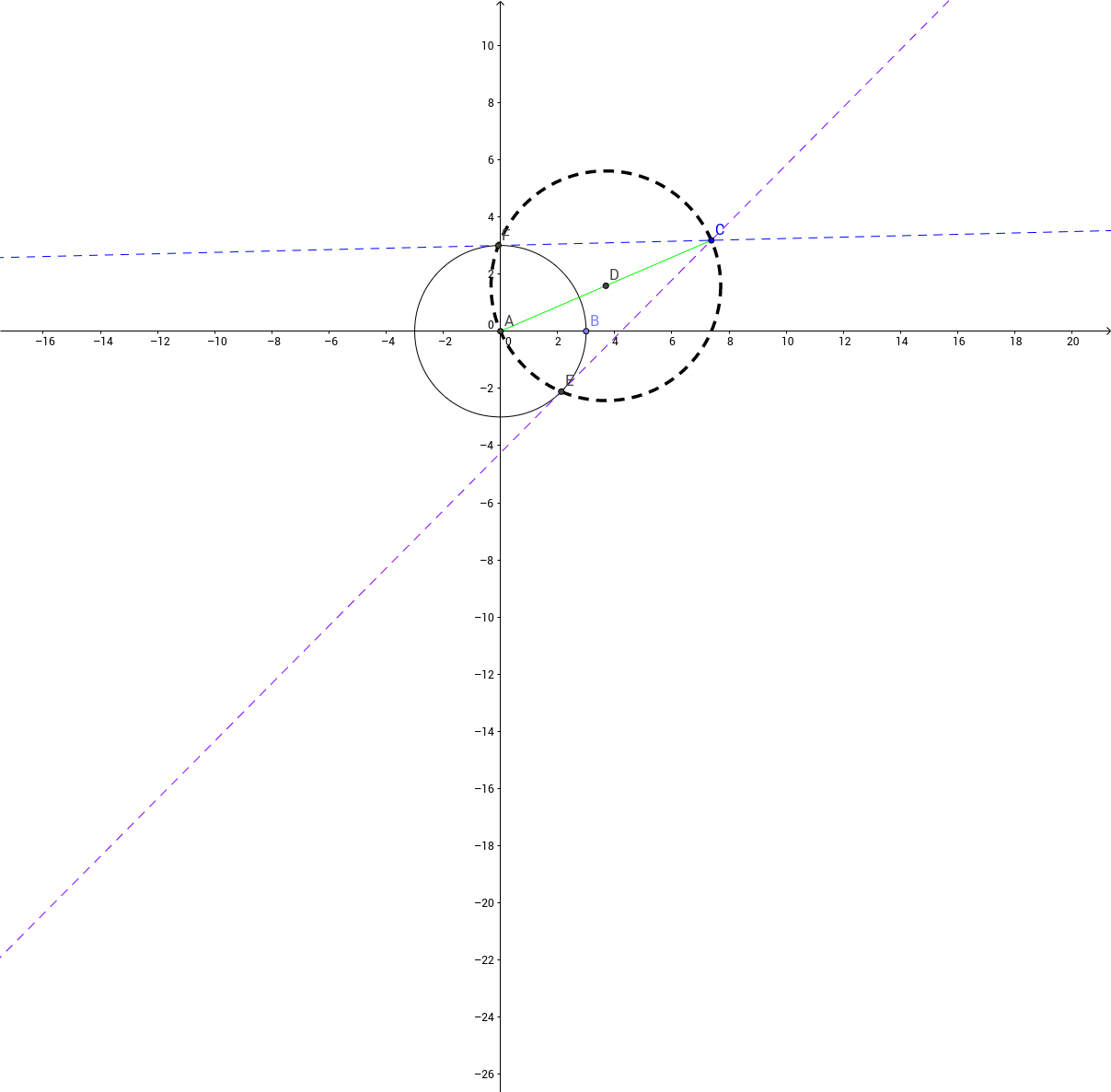 Constructing Tangents to a Circle