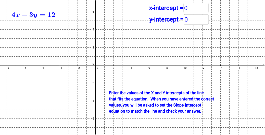 Standard Form To Slope Intercept Using Graphs 2 Geogebra