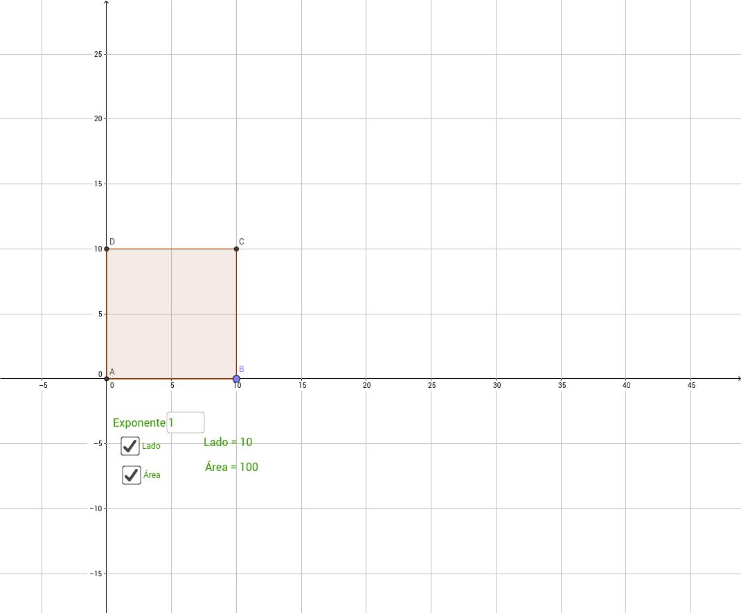 Actividad potencia de base 10 área de un cuadrado