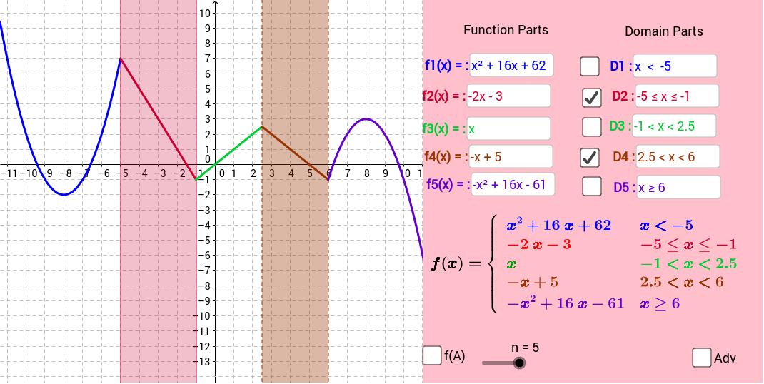 12345 Part Piecewise Function GeoGebra – Piecewise Function Worksheet
