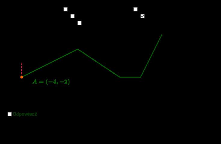 Wartości dodatnie i ujemne funkcji, monotoniczność