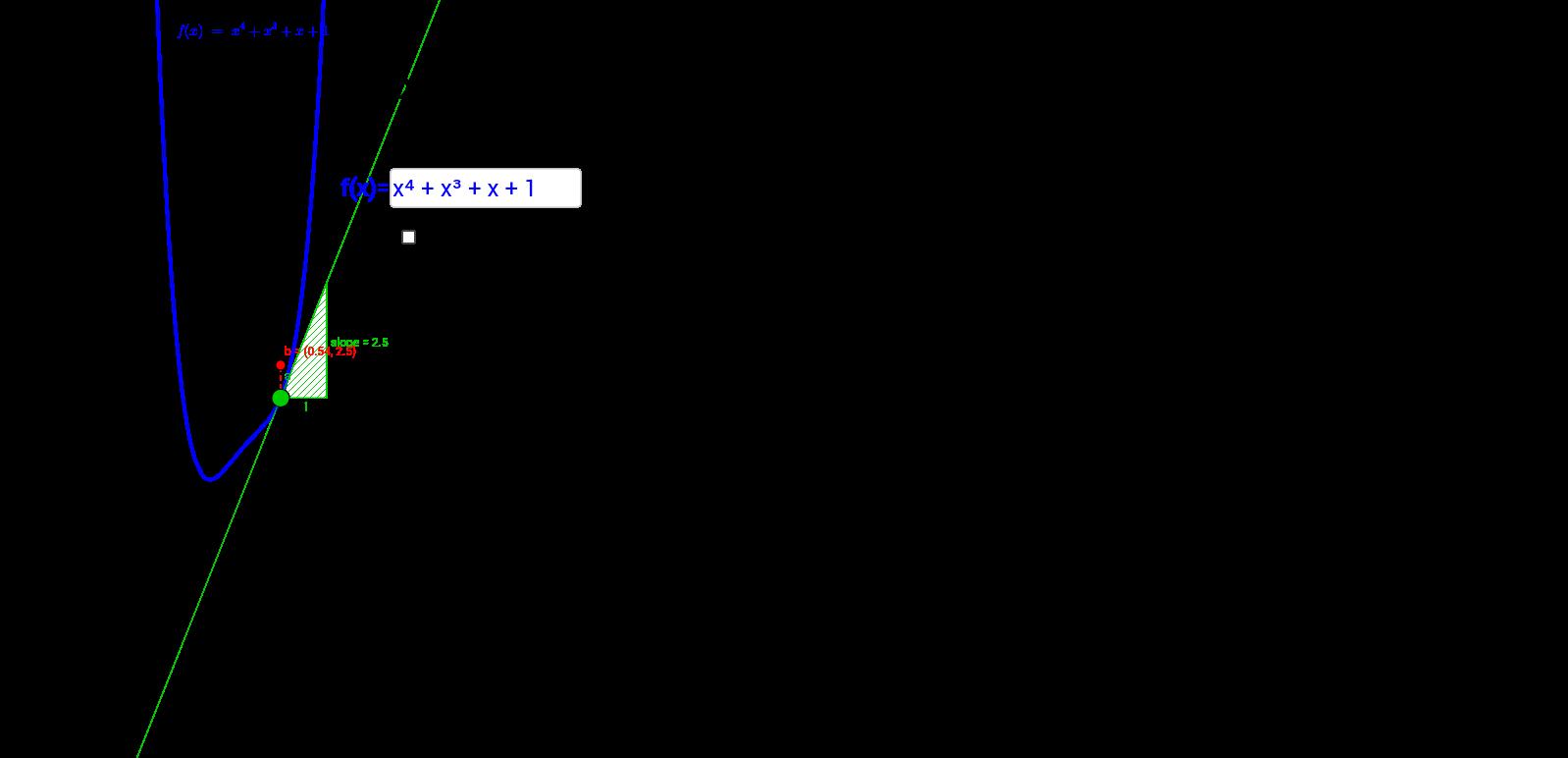 f'(x) 의 그래프 그리기