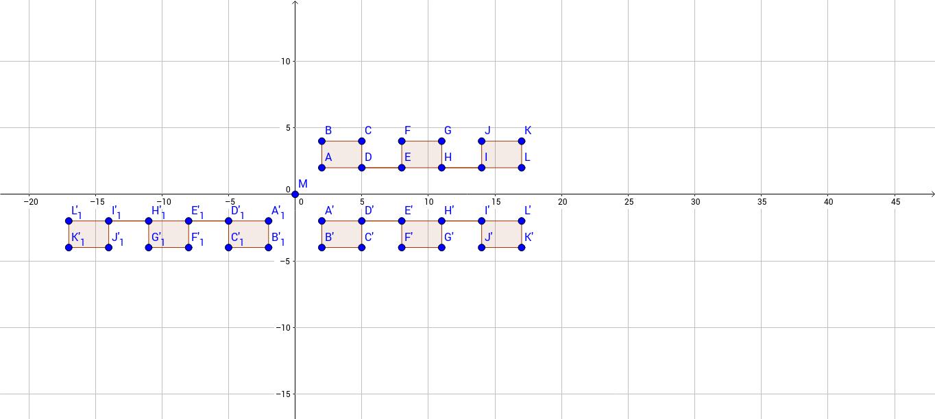 mønstre matematik