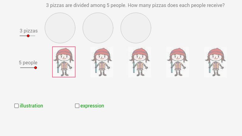fraction division: a ÷ b (partitive)
