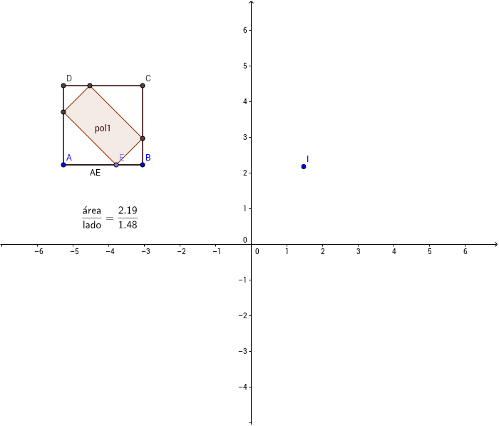 O primeiro exemplo: O retângulo em função de AE