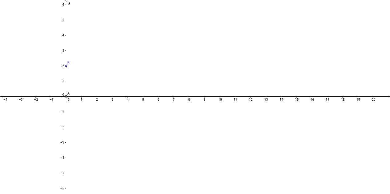 Graph 7 _new