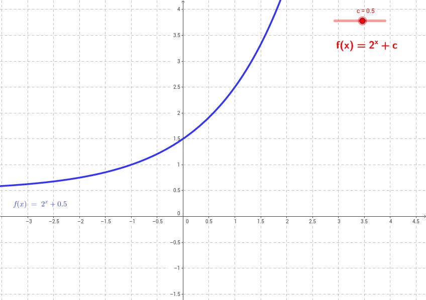 Exponentialfunktion - Arbeitsblatt 3