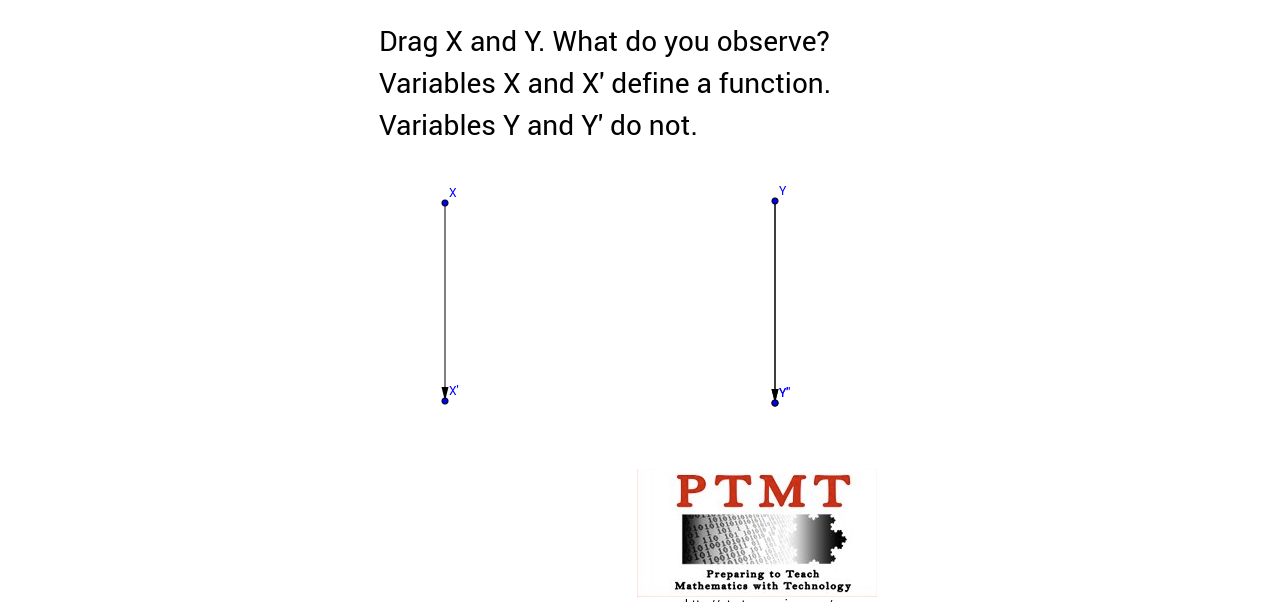 Identify Functions 2