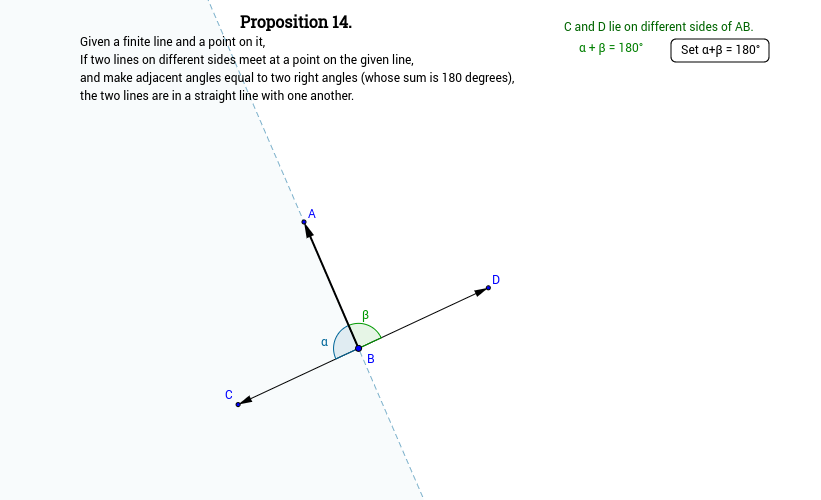Elements I: Proposition 14