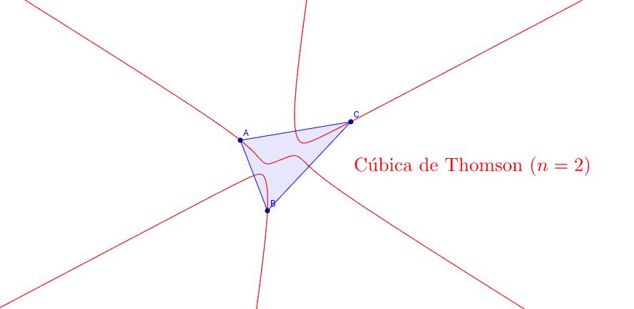 Cúbica de Thomson (CúbicaImplicita[A,B,C,2])