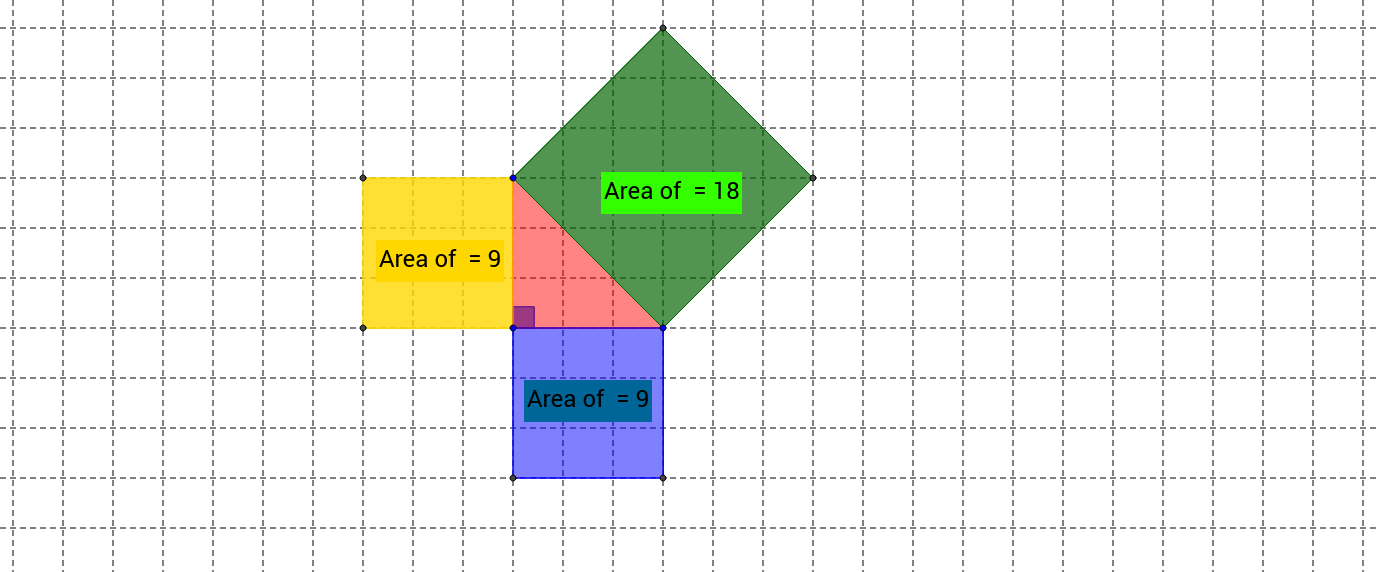 The Area Meaning of the Pythagorean Theorem