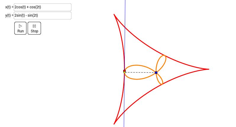 垂足曲線 (Pedal Curve)
