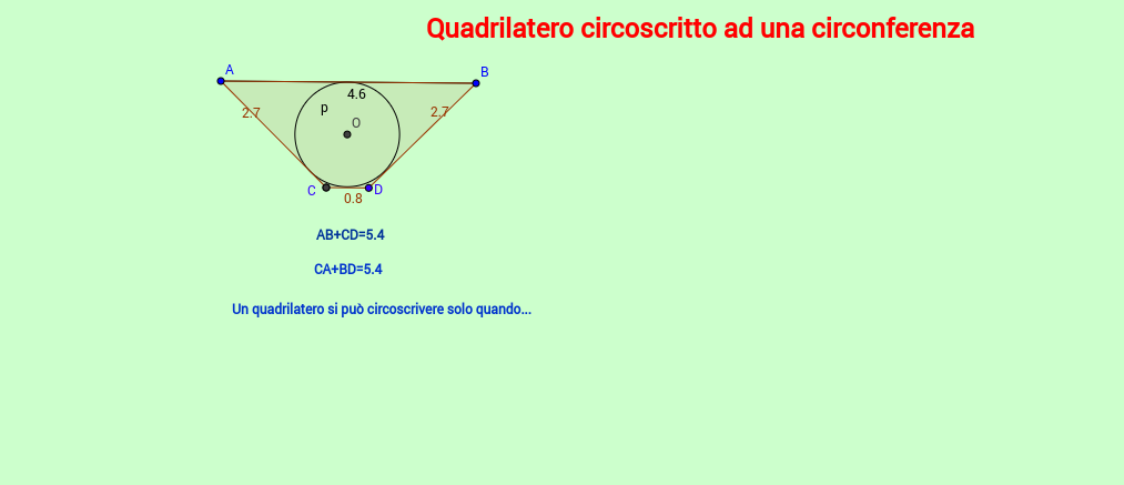 Quadrilatero circoscritto ad una circonferenza