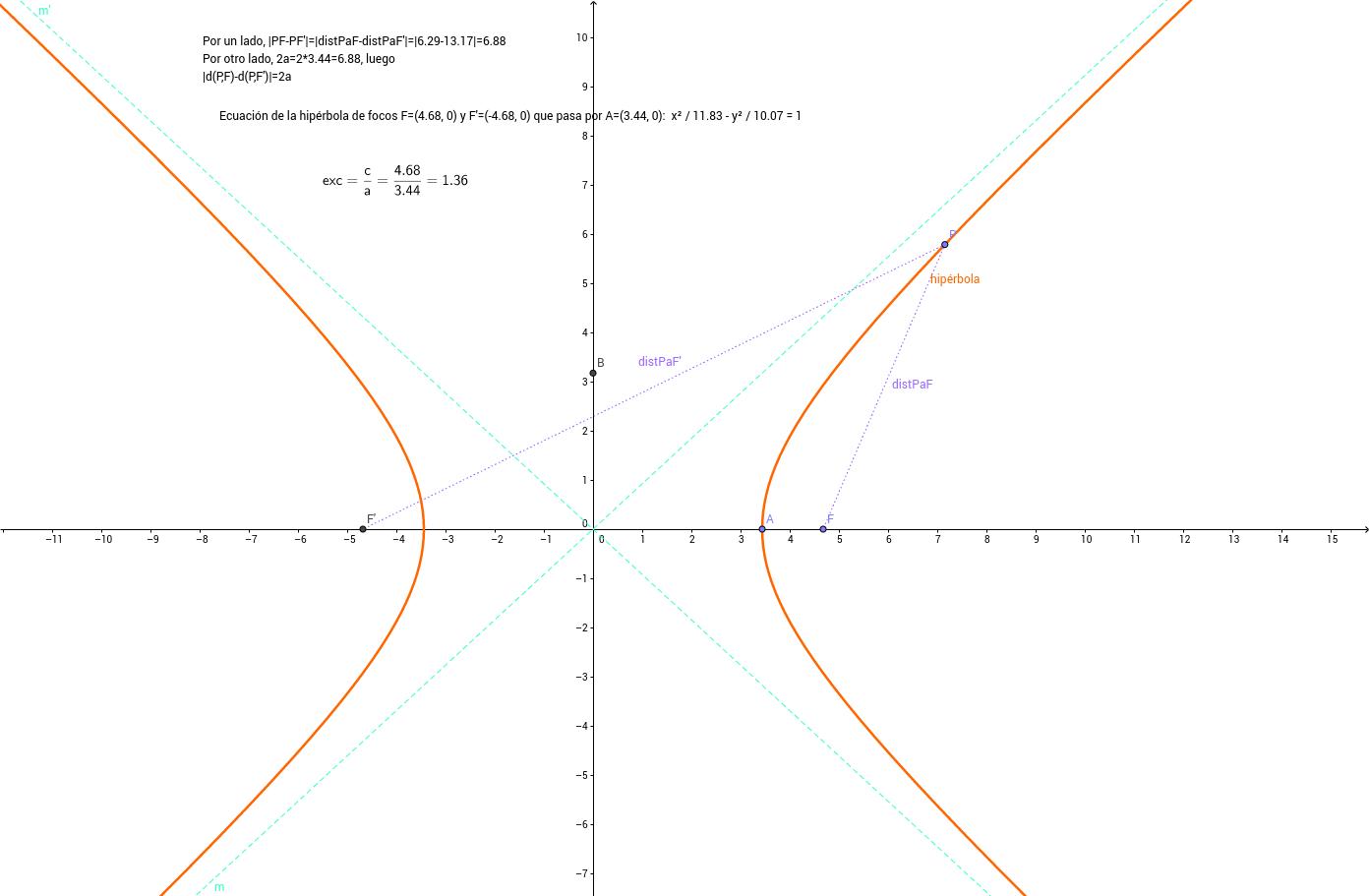 Ejemplo 5: Hipérbola con focos en el eje x y punto en eje X
