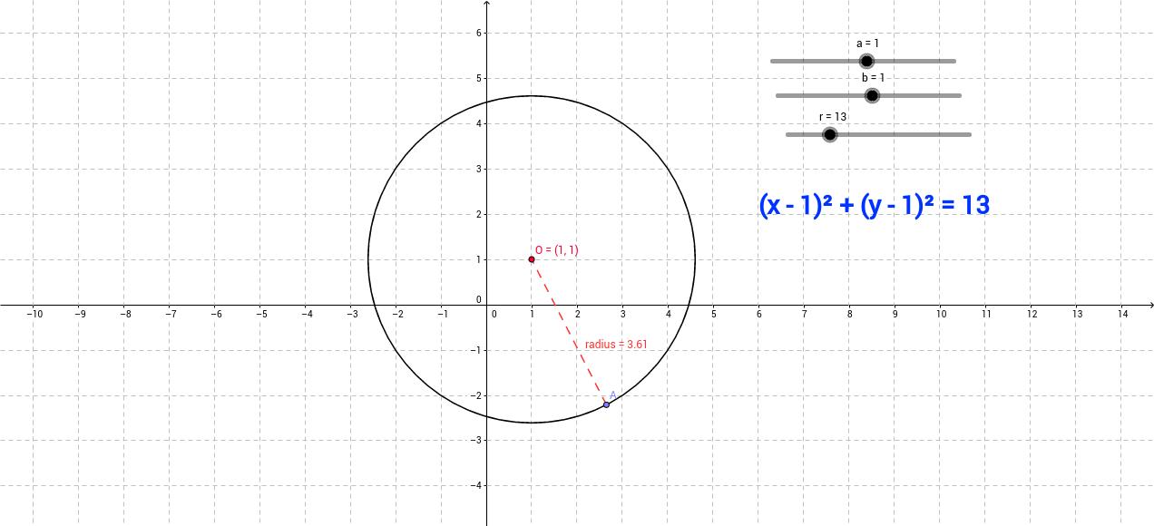 Equation_of_circles