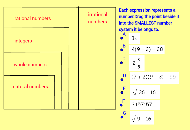 Introduction to Number Systems new2