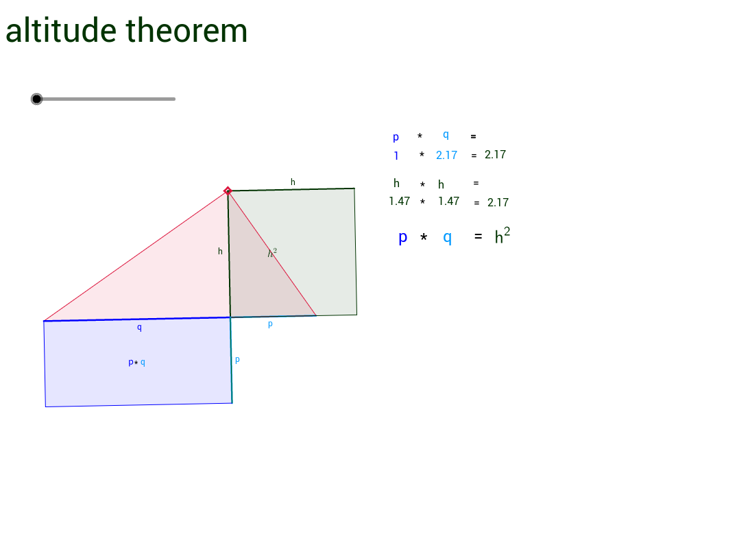 altitude theorem