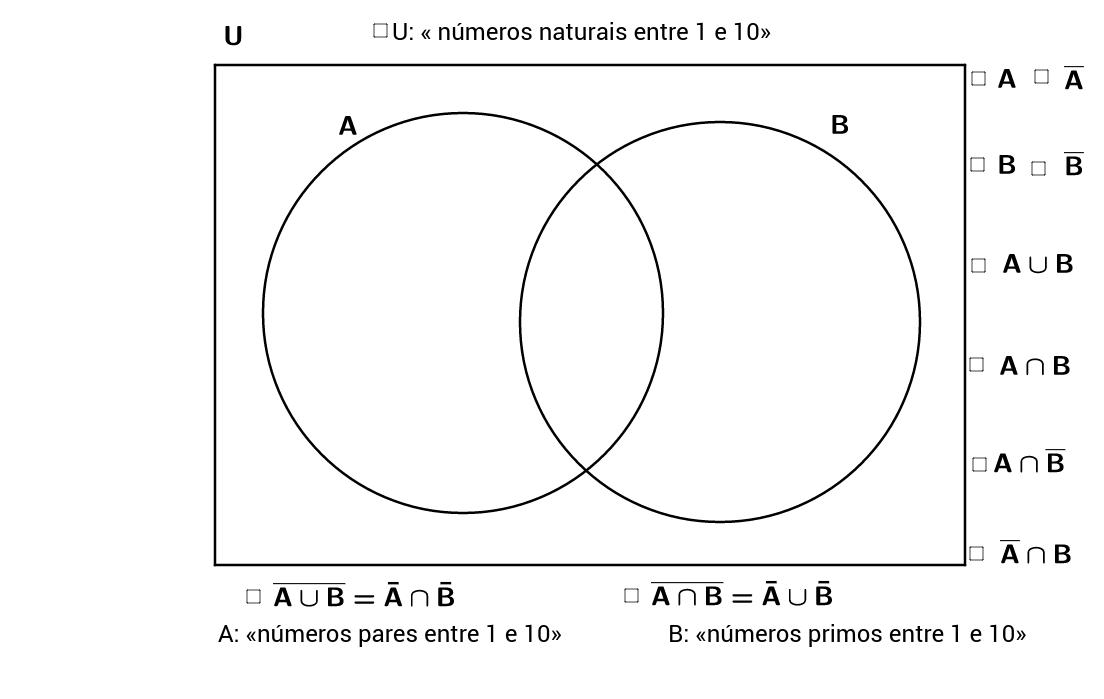 Operaes com conjuntos diagrama de venn geogebra ccuart Choice Image