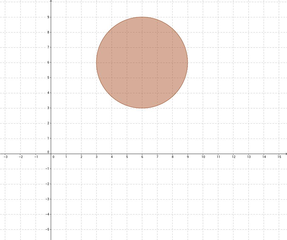 Fläche und Umfang eines Kreises bestimmen