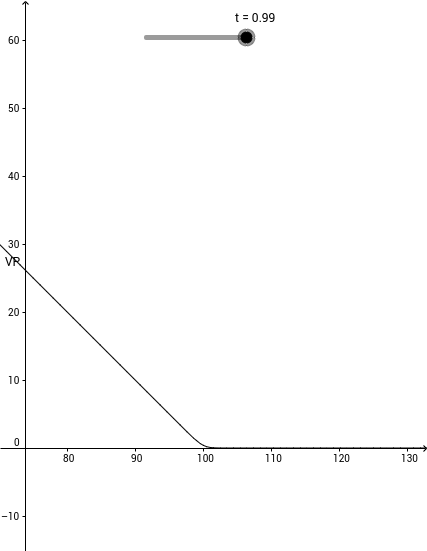 Put-Call Parity Solution of the Black-Scholes Equation