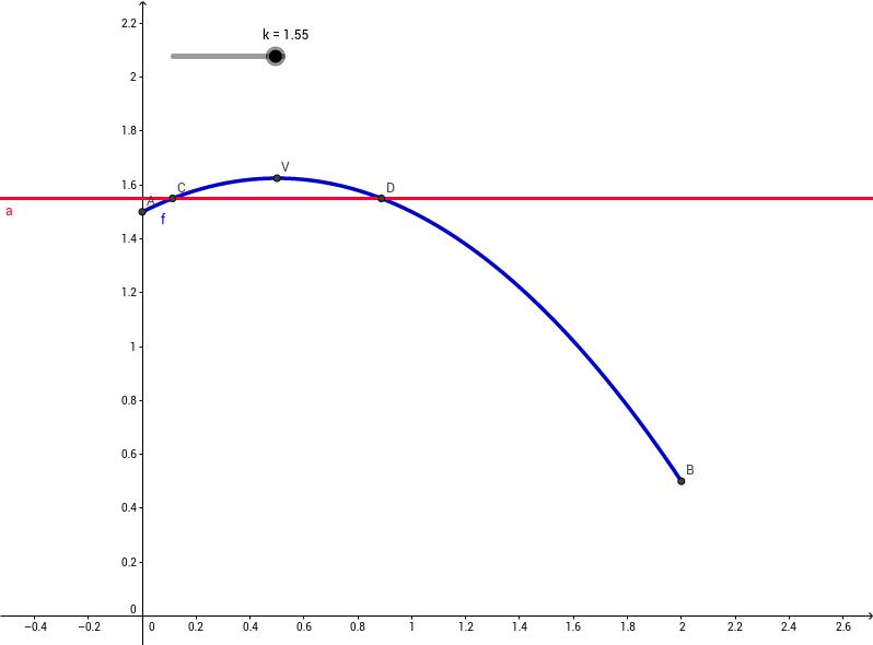 Equazioni parametriche: es. n. 9