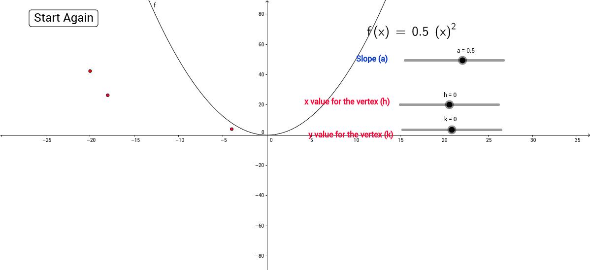 Parabola Translation